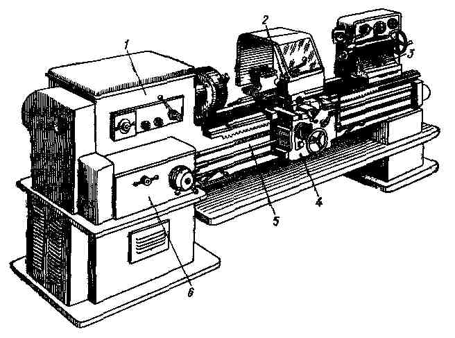 Токарный станок по металлу: разновидности станков и системы привода (150 фото)