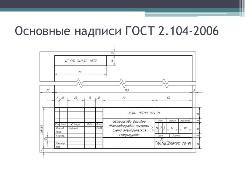 Конструкторская документация