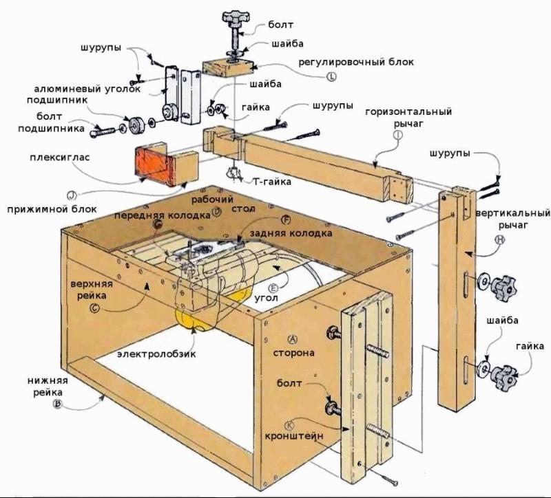 Самодельный станок из электролобзика. схемы, чертежи, видео
