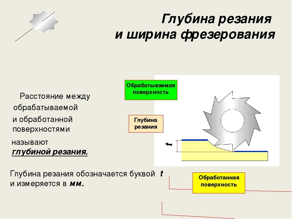 § 65. выбор рациональных режимов фрезерования