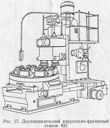 Токарно-карусельный станок [технические характеристики]