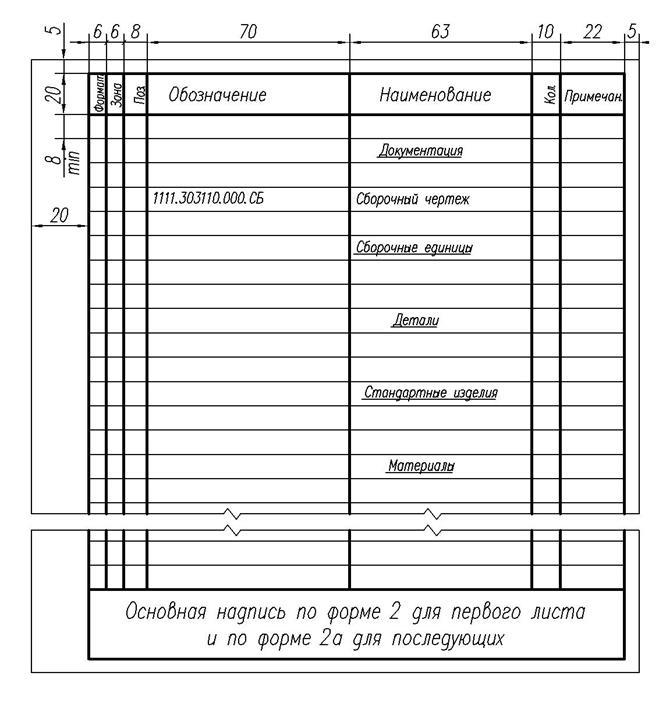 Как заполнять спецификацию к чертежу - moy-instrument.ru - обзор инструмента и техники
