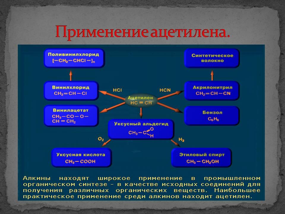 Алкины, их общая формула. этин (ацетилен), строение молекулы, химические свойства (горение, реакции присоединения), получение и применение.