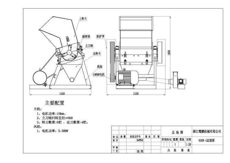 Дробилка для пластика: виды, устройство, ножи для измельчителя полимеров, производители и цена