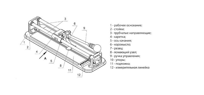 Плиткорез электрический: фото, видео, виды плиткорезов с водяным охлаждением