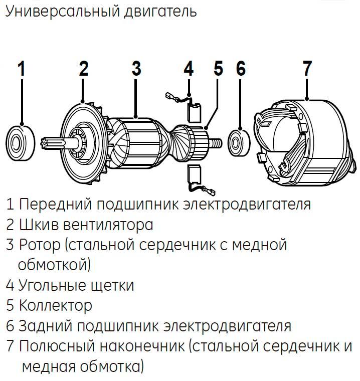 Типы регуляторов оборотов с поддержанием мощности: коллекторный и асинхронный двигатели и варианты регулировки