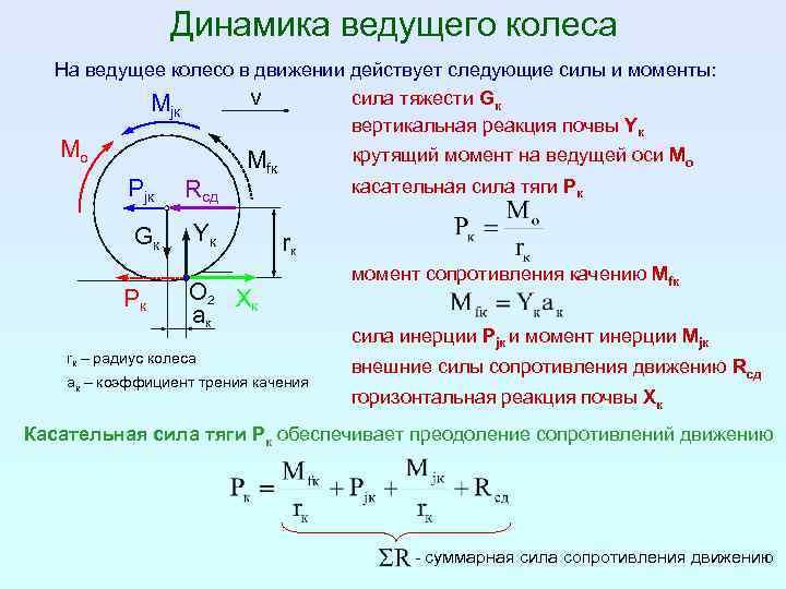 Расчет скорости и ускорения точки кривошипного механизма