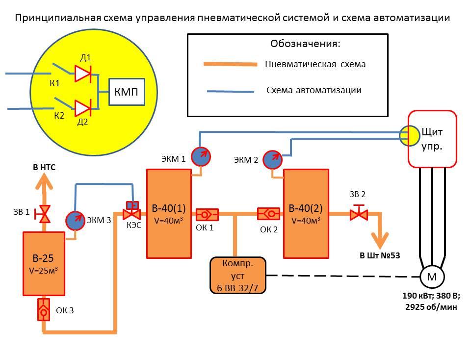 Манометр электроконтактный - экм: схема подключения, принцип действия, экм 1у, 2005, 1005, 2010, 100, 160