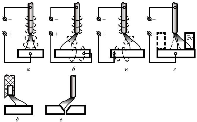 Намагниченные трубы как варить