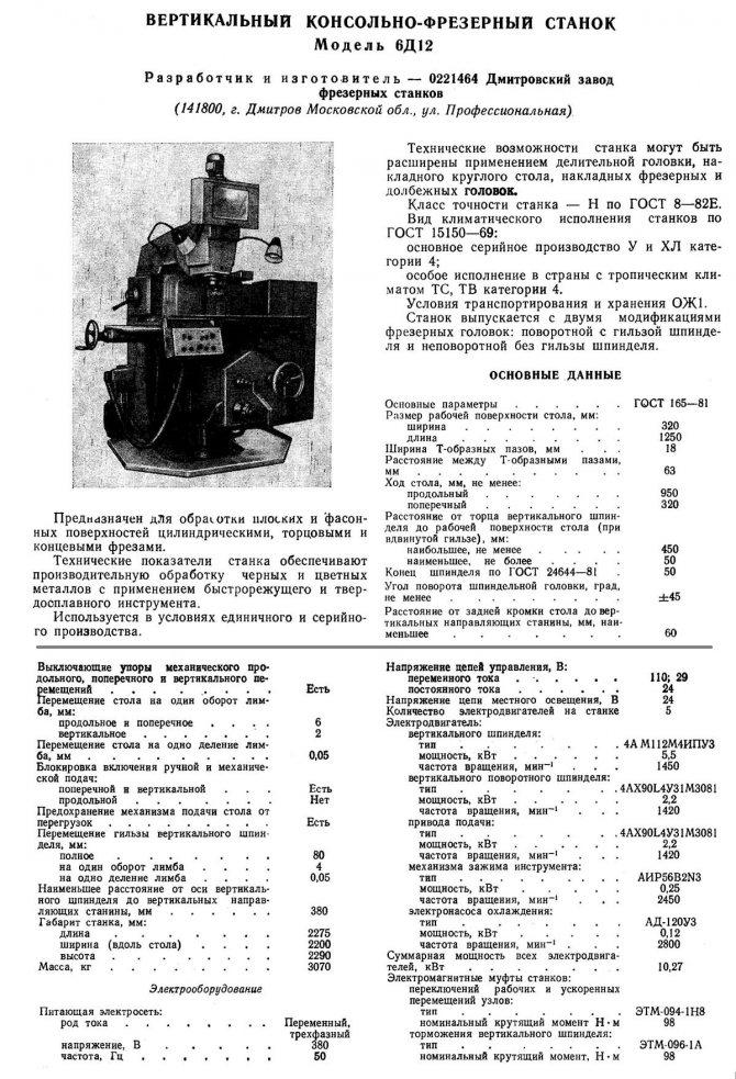 Универсальный фрезерный станок 6м82 – лучшая модель прошлого века работает и сейчас