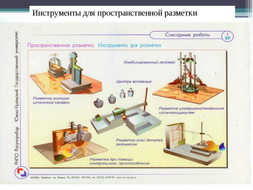 Инструмент для пространственной разметки