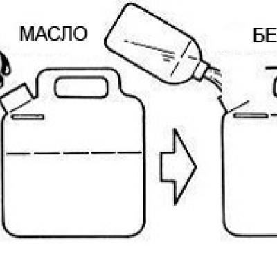 Масло для бензопилы: какое заливать, в каком соотношении с бензином, какое для цепей, а какое для звезд