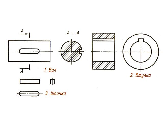 Сборка шпоночных, шлицевых и конических соединений