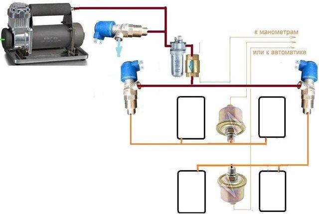 Какое масло заливать в лубрикатор для пневмоинструмента - moy-instrument.ru - обзор инструмента и техники