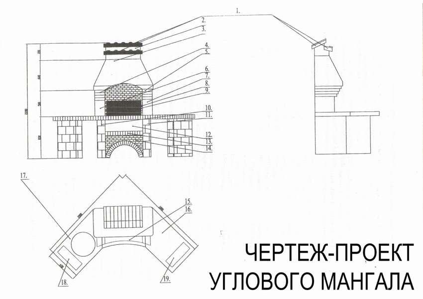 Мангал своими руками: как сделать из железа, чертеж, размеры, фото