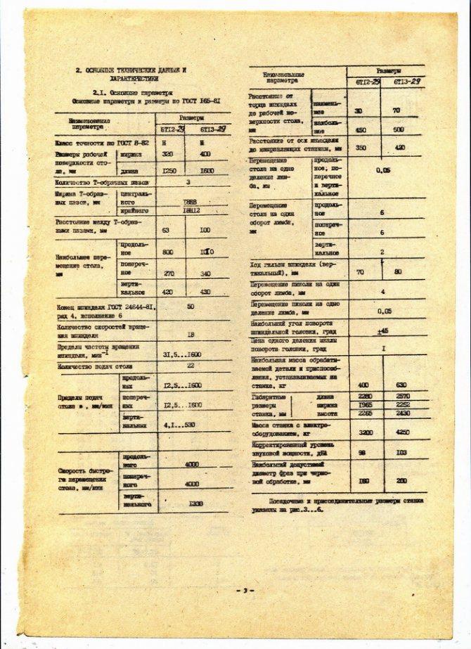 6т82г (6р82г). горизонтальный фрезерный станок. паспорт, характеристики