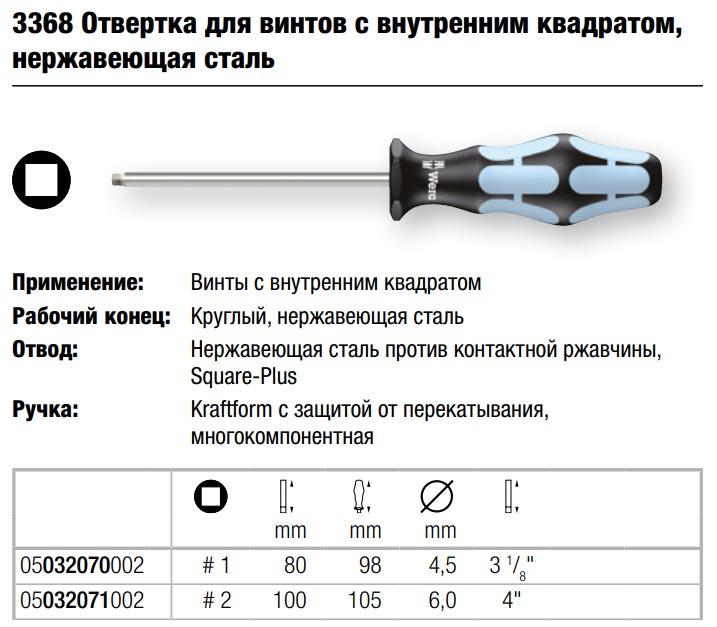 Особенности наборов, характеристики динамометрических и реверсивных моделей, выбор диэлектрических отверток c деревянной ручкой и битами