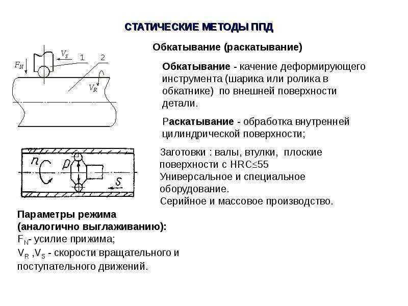 Сфера применения, принцип работы и виды давильно-раскатных станков (ротационная вытяжка)