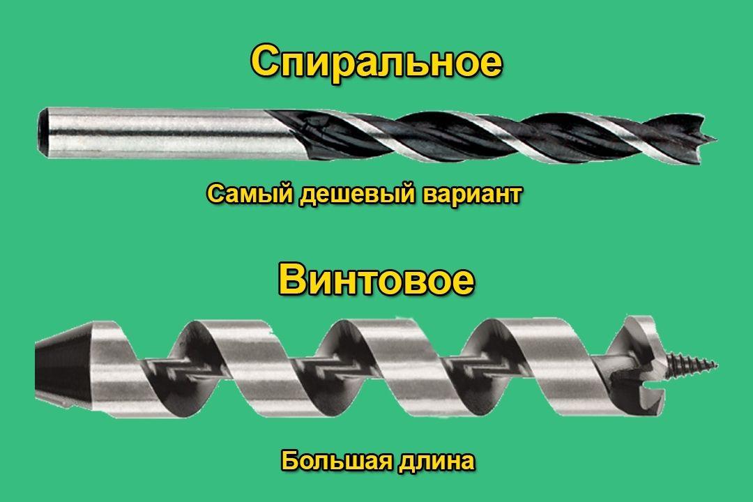 Какие сверла по металлу самые лучшие. делаем правильный выбор