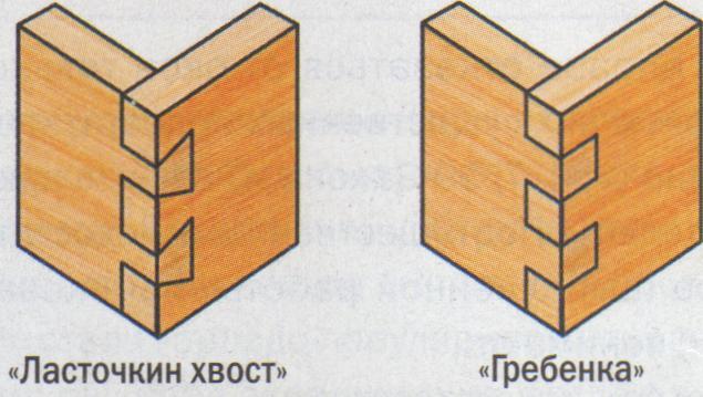 Шиповое соединение «ласточкин хвост»: залог постоянства столярных конструкций