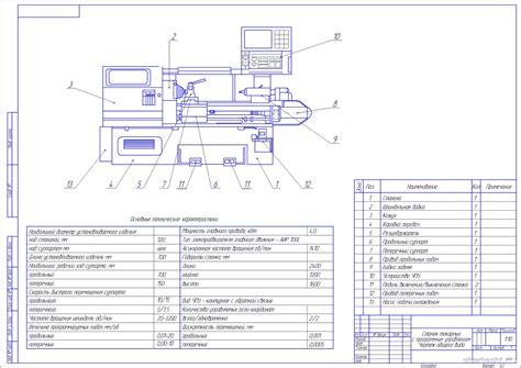Станки с чпу для металлообработки: виды, конструкция, характеристики