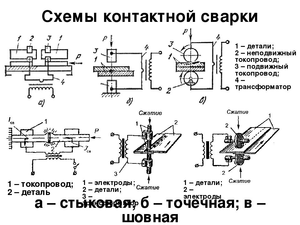 Стыковая сварка: фитинги для контактной сварки встык, машины для сварочных стыков, метод оплавления и сопротивления, технология соединения