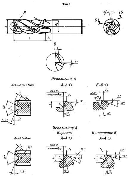 Принципы выбора и эксплуатации дисковых фрез по металлу