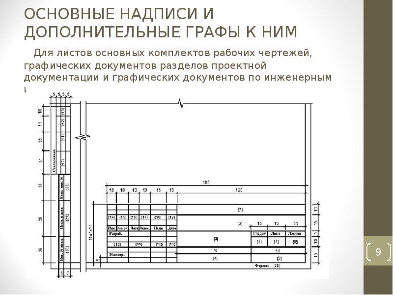 Гост 2.102-68