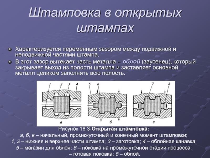 Штамповка металла: виды, технология, оборудование, гост