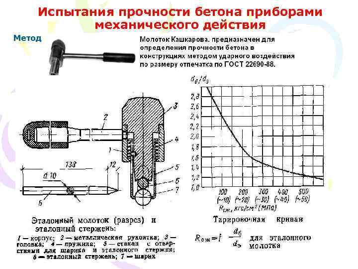 Молоток физделя. инструкция по применению   проинструмент