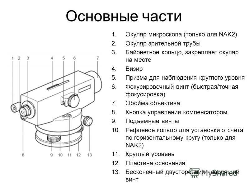 Оптический нивелир: обзор 8 лучших моделей