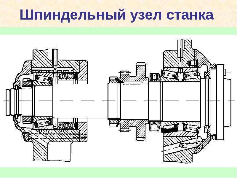 Шпиндельный узел станка