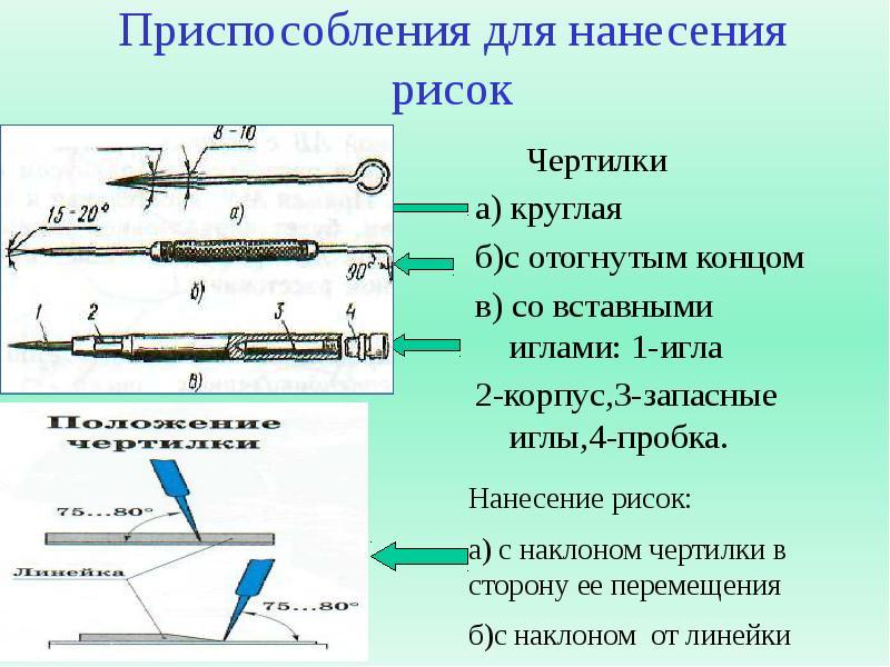 Изготовление слесарного зубила план-конспект урока на тему