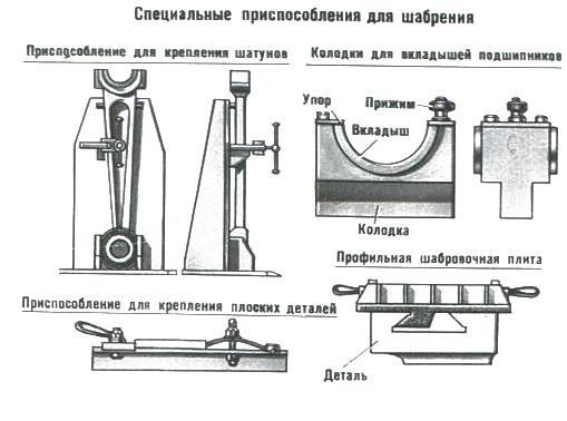 Сущность процесса доводки и полирования поверхностей