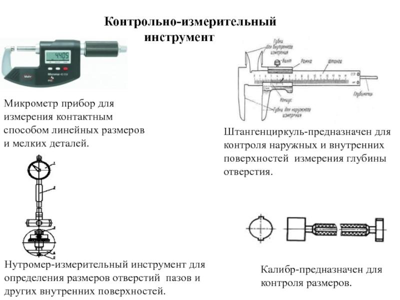 Измерительные инструменты для контроля диаметров и дефектов