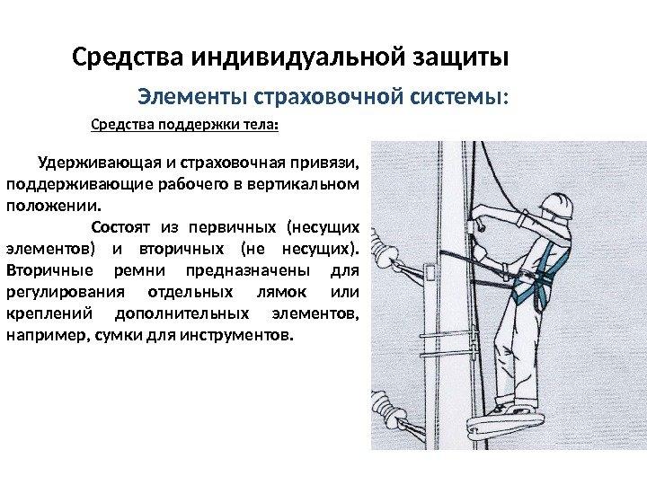Обзор и использование удерживающих привязей
