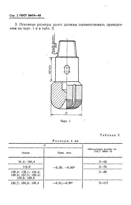 Буровые долота: классификация породоразрушающего инструмента