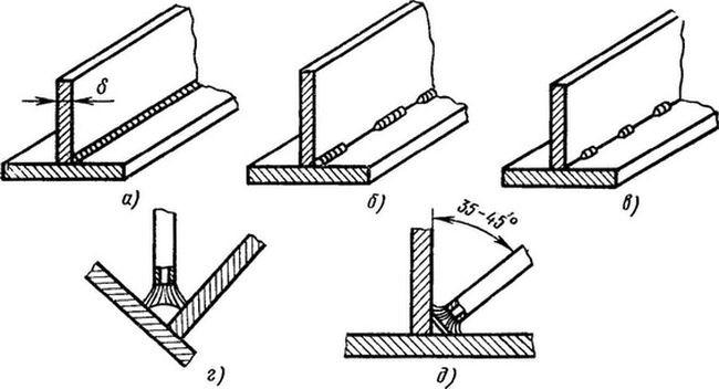 Как правильно варить вертикальный шов инвертором?