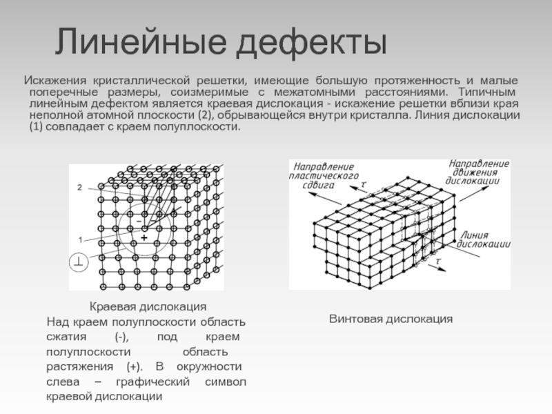 Атомно-кристаллическое строение металлов и сплавов. дефекты строения. теоретическая и фактическая прочность.