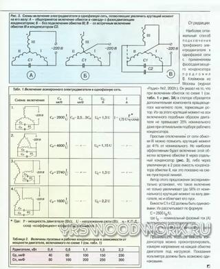 Расчёт конденсатора для электродвигателя 380 на 220: особенности, принцип работы электромоторов