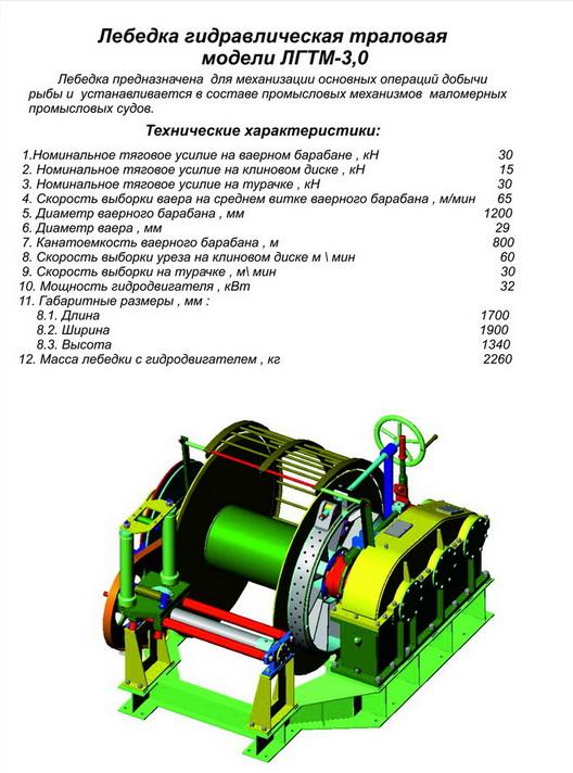 Некоторые модели электрических лебёдок и их характеристики