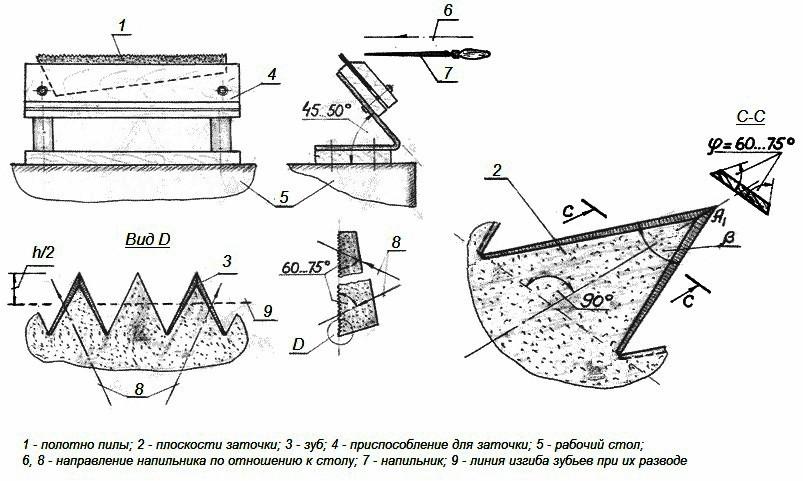 Как наточить ножовку по дереву: разводка и заточка зубьев напильником и болгаркой