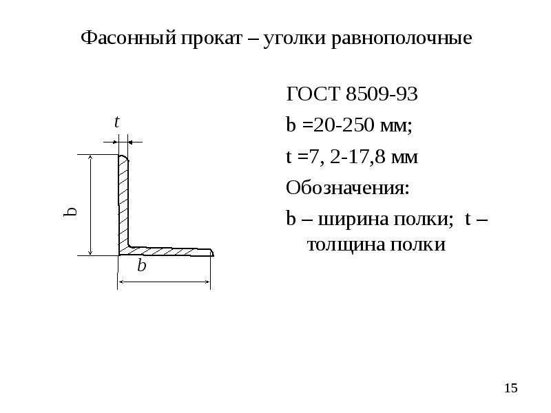 Различие равнополочных уголков по сортаменту в соответствии с гост 8509 93