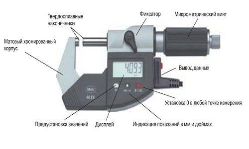 Как пользоваться микрометром – инструкция по эксплуатации :: syl.ru