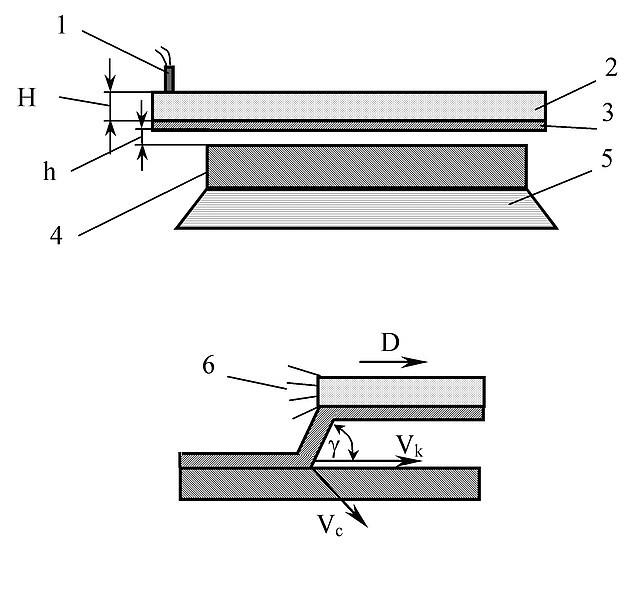 Как варить металл и история изобретения данного метода соединения металла.