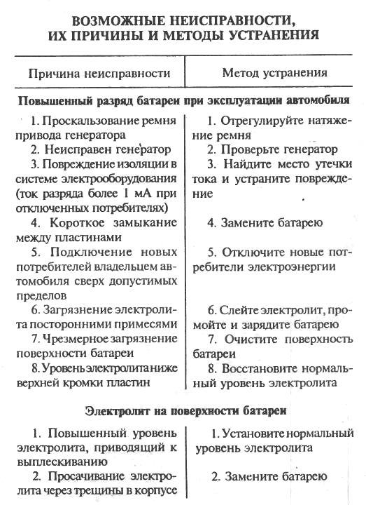 Ремонт бензопил