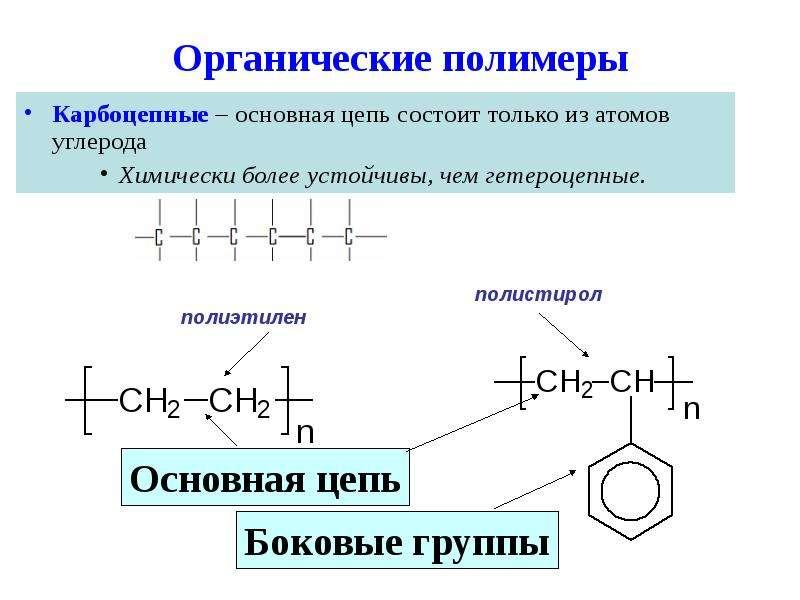 Полимеры - определение - виды - свойства - узнай что такое