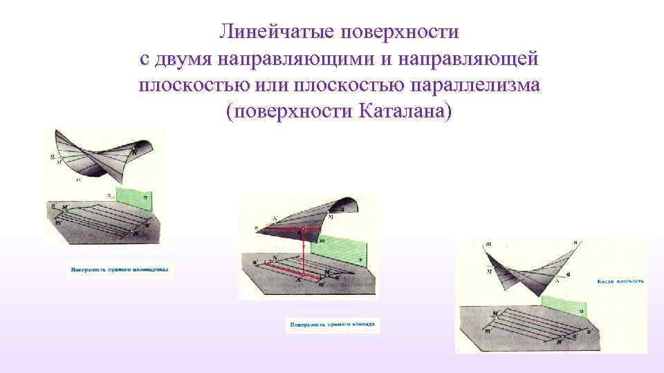 "Презентация на тему: ""лекция 7 поверхности. классификация, образование, задание на чертеже. каркас. определитель поверхности."". скачать бесплатно и без регистрации."