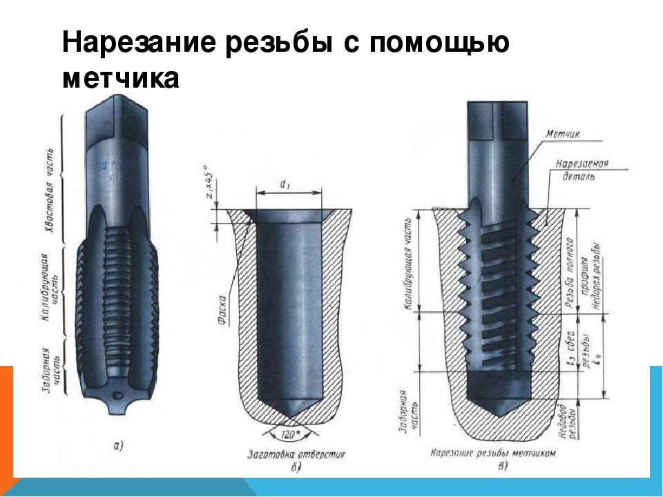 Метчики-раскатники: особенности, плюсы и минусы «нарезания» резьбы раскатыванием без стружки
