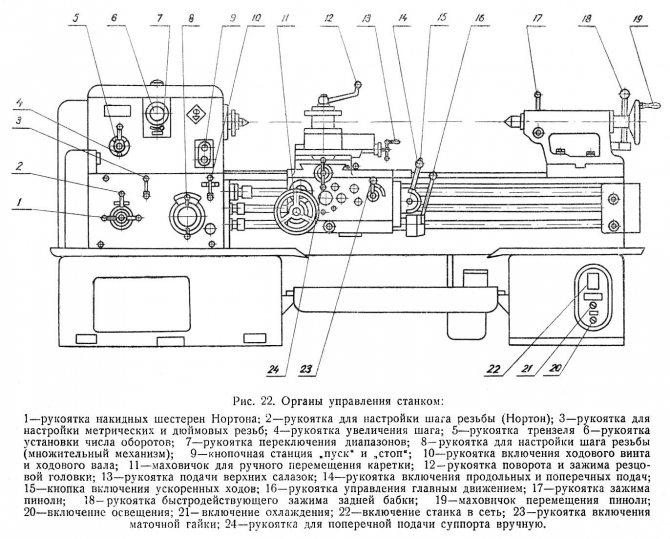Токарный станок по металлу: конструкция, параметры при обработке